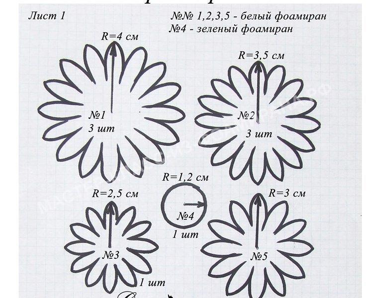 выкройка хризантемы