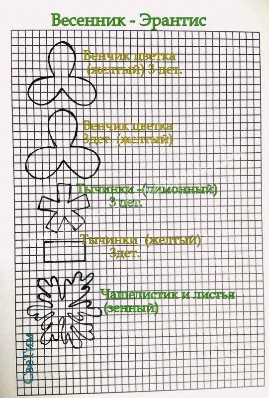 Выкройка простого цветка