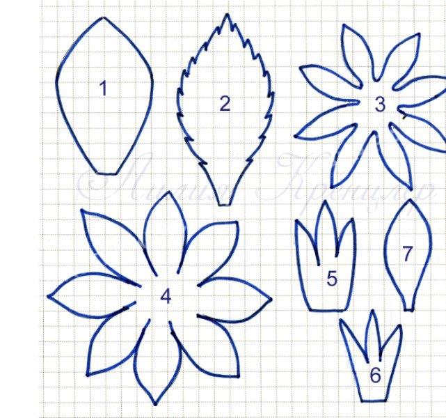 Цветы из фоамирана выкройки шаблоны георгин