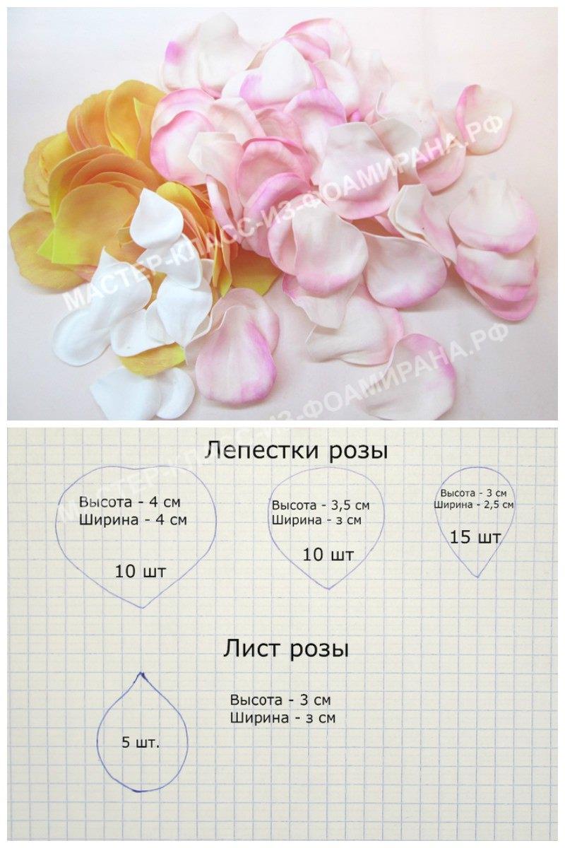 Выкройка лепестков роз для осыпания молодоженов