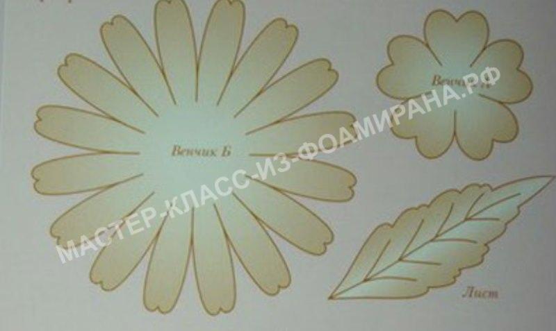 выкройка цветка герберы